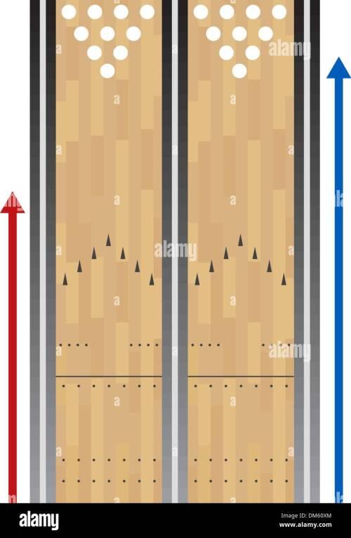 small resolution of bowling lane chart