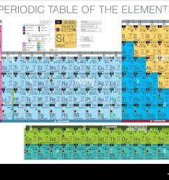 periodic table of the elements stock image [ 1300 x 1009 Pixel ]