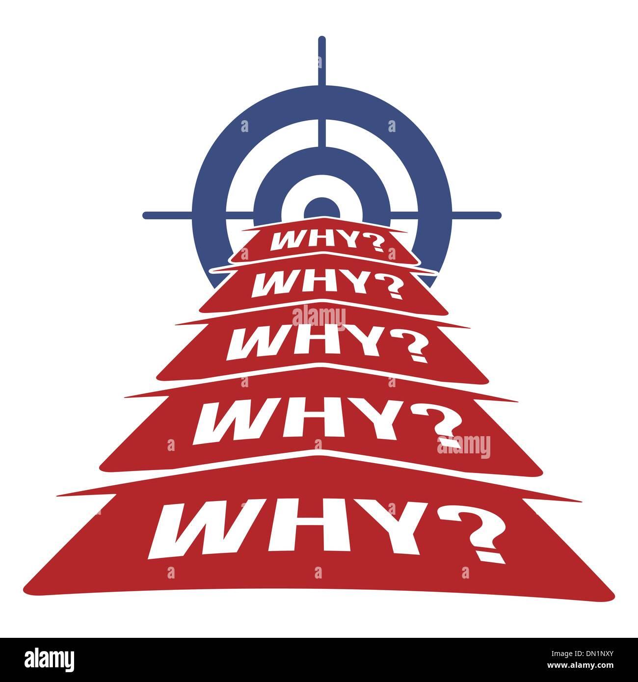 5 Why Methodology Concept Stock Vector Art Amp Illustration