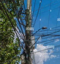 electrical wiring mess stock photos electrical wiring mess stock crazy telephone wiring india [ 866 x 1390 Pixel ]