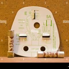 Socket Wiring Diagram Uk Automobile Diagrams Three Pin Plug With 13amp Fuses Stock