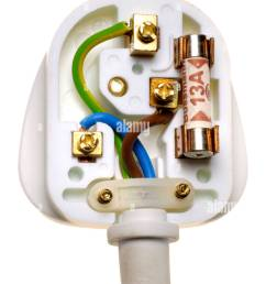 uk electric plug showing correct wiring stock image [ 863 x 1390 Pixel ]