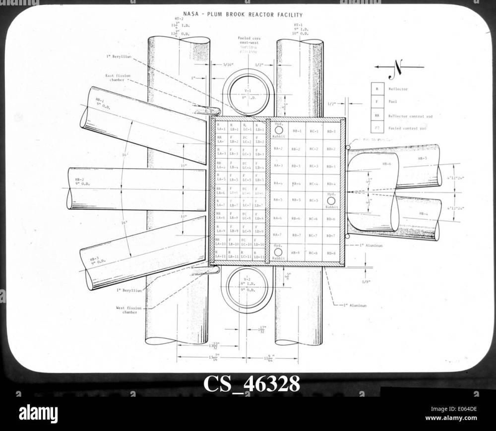 medium resolution of diagram showing numerous facilities of core stock image