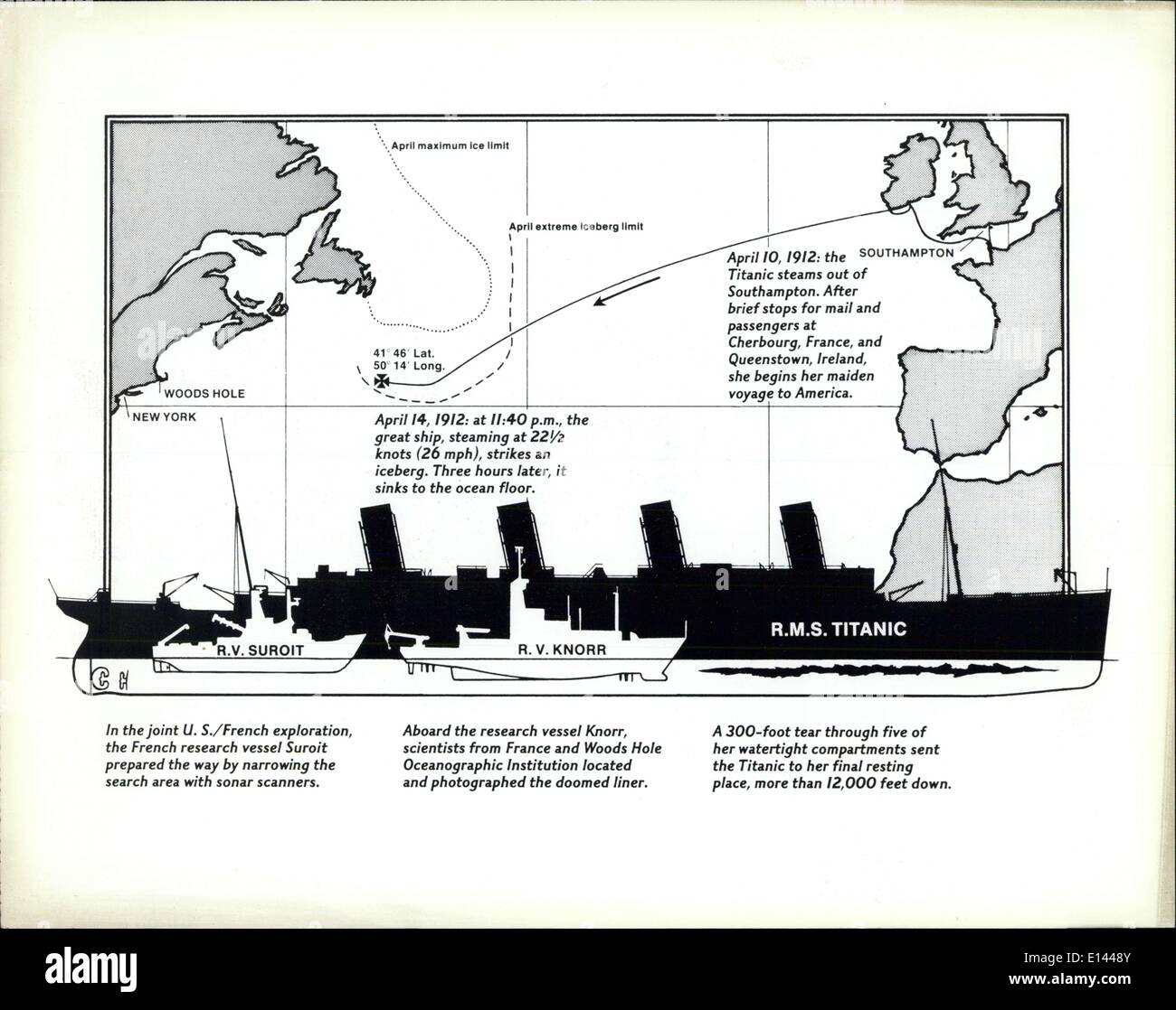 the titanic parts diagram 1976 toyota pickup wiring map stock photos and images alamy