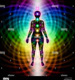 human chakra silhouette diagram on rainbow matrix background [ 1258 x 1390 Pixel ]