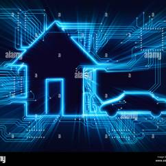 Mobile Home Electrical Wiring Diagram 2010 Chevy Equinox Brake Connected House And Electric Car Future Automation Household Stock Photo, Royalty Free ...