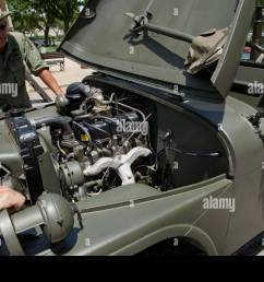wwii era us army reenactors looking under the hood of willys jeep usa stock [ 1300 x 956 Pixel ]