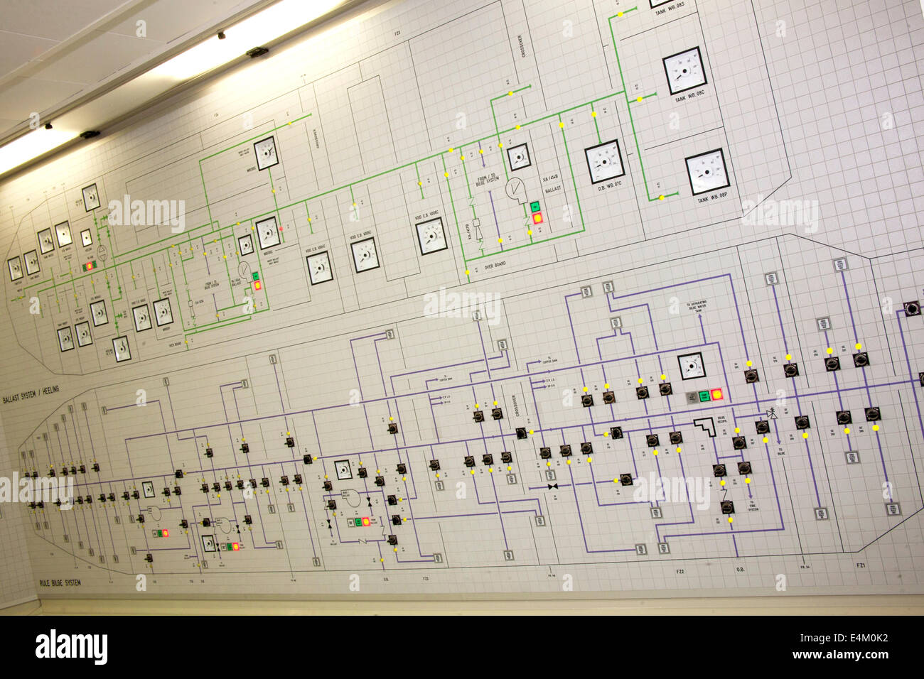 cruise ship diagram sonos speaker wiring of a displaying the status engines in operation