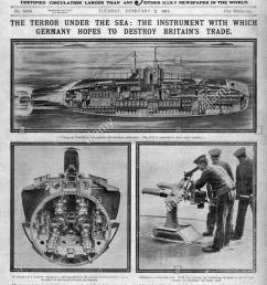 1915 daily mirror front page reporting german u boats [ 991 x 1390 Pixel ]