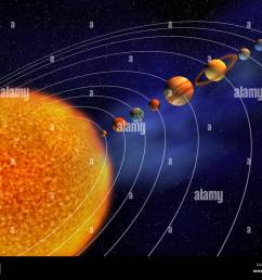solar system this is a 3d render illustration stock image [ 1300 x 1065 Pixel ]