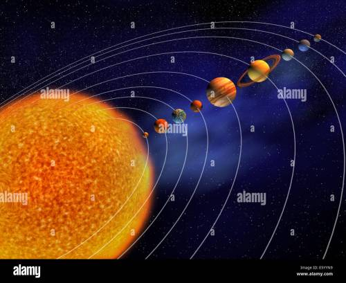small resolution of solar system this is a 3d render illustration stock image