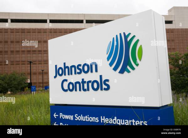 Johnson Controls Stock &