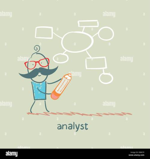 small resolution of analyst draws a diagram with a pencil