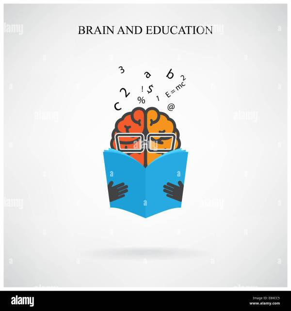Brain Education Poster
