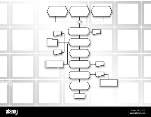 small resolution of flow chart programming process stock image