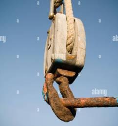 block and tackle lift lifting crane cranes hook lifting lift with a mechanical advantage hooks  [ 863 x 1390 Pixel ]