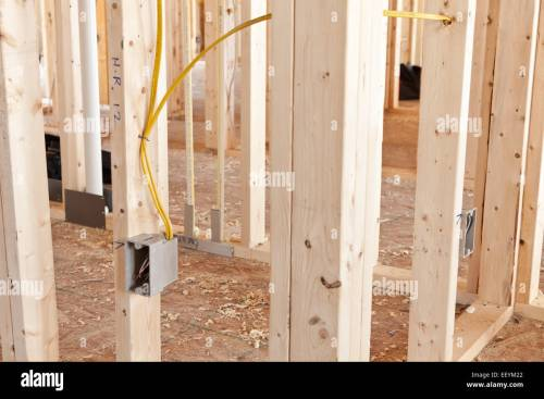 small resolution of electrical wiring to a receptacle box in a new home under construction