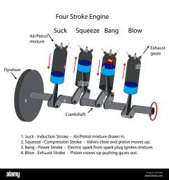 labeled diagram of four stroke internal combustion engine stock image [ 1300 x 1390 Pixel ]