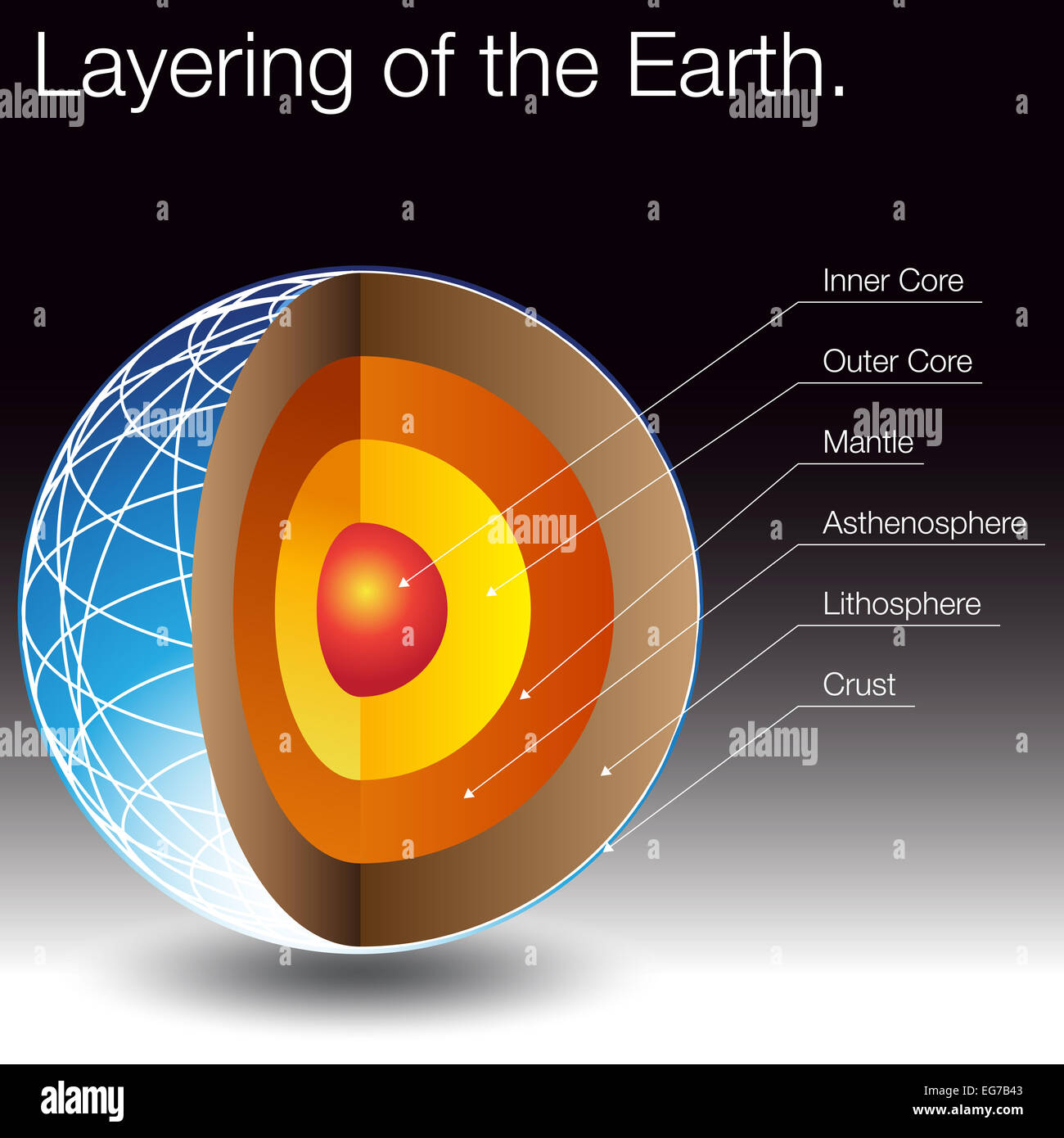 hight resolution of an image of the layers of the earth stock image