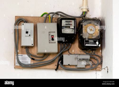 small resolution of meter and fuse box wiring diagram schema how much to move electric meter and fuse box meter and fuse box