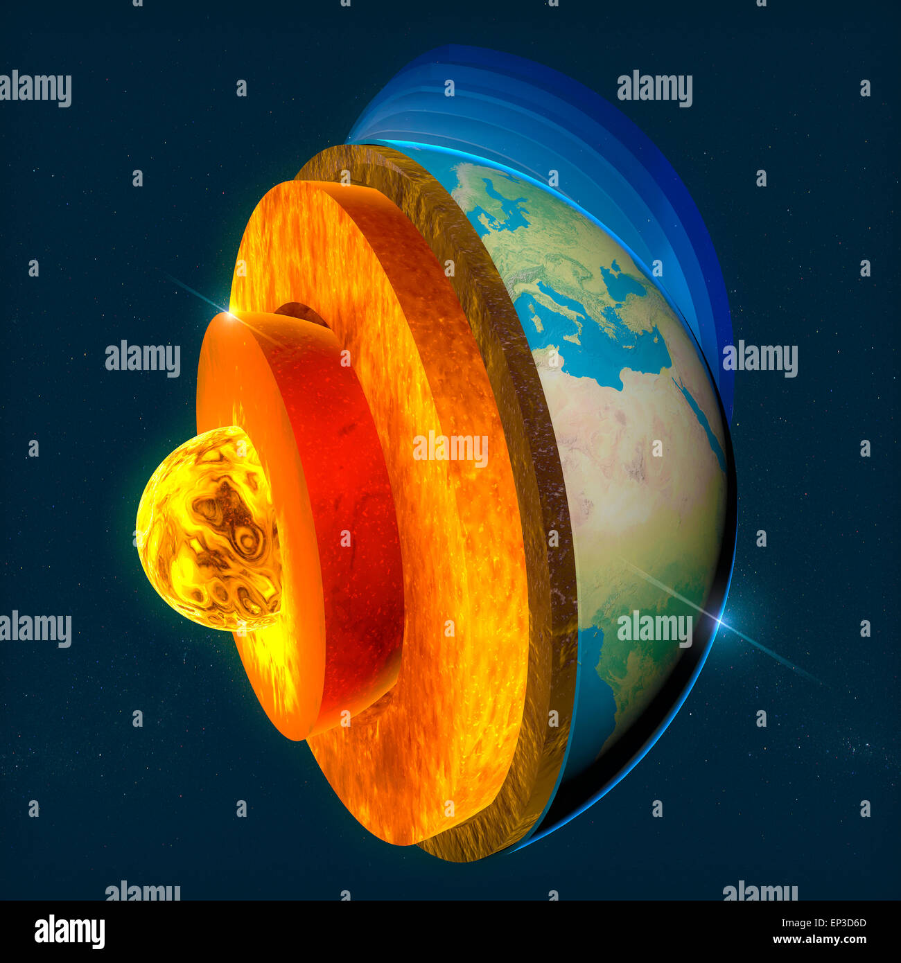 Structure Of The Earth Earth S Core Section Layers Earth