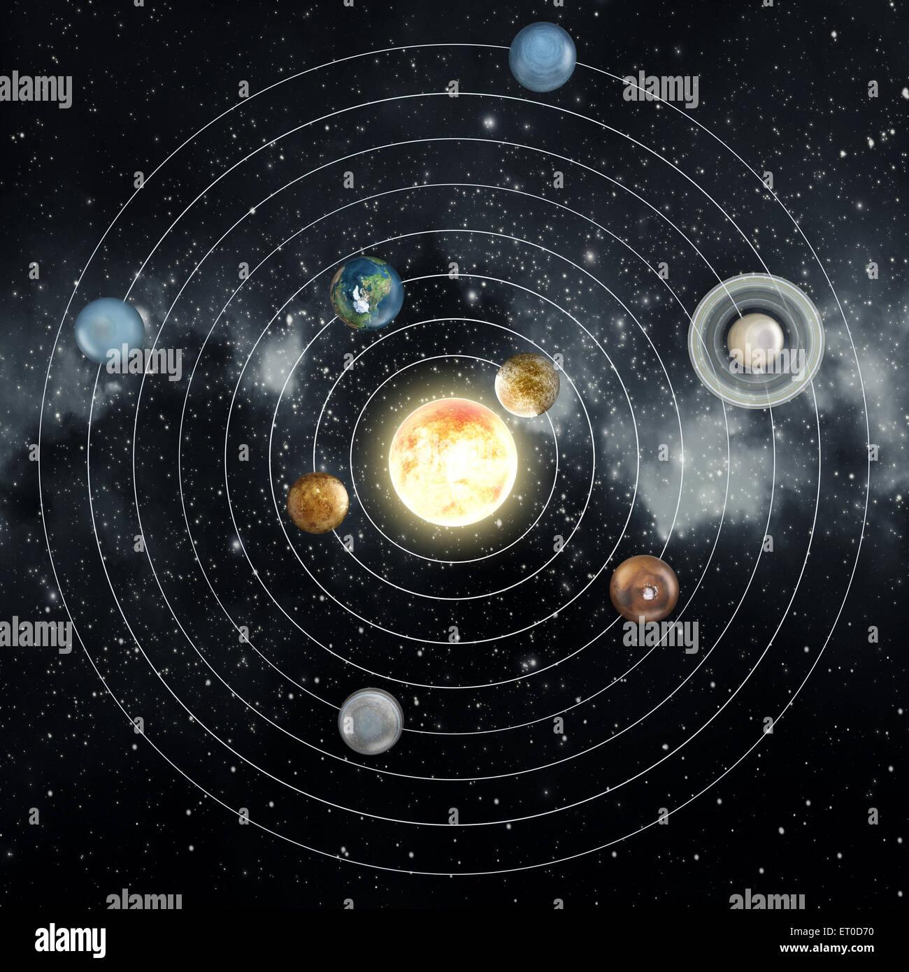 solar system diagram in