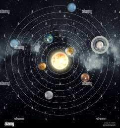 diagram solar system wiring diagram for you the solar system diagram label pics about space [ 1300 x 1390 Pixel ]