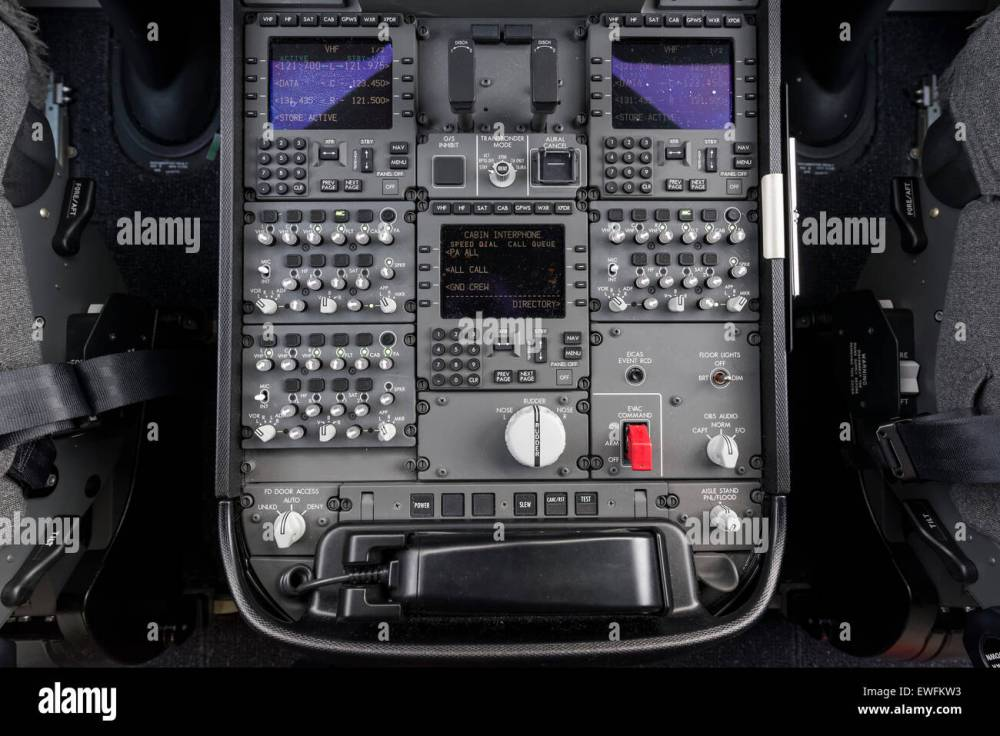 medium resolution of center console in the cockpit of a boeing 787 9 dreamliner of the airline ana at the bottom left the fd door access rotary