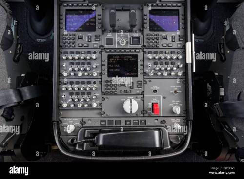 small resolution of center console in the cockpit of a boeing 787 9 dreamliner of the airline ana at the bottom left the fd door access rotary