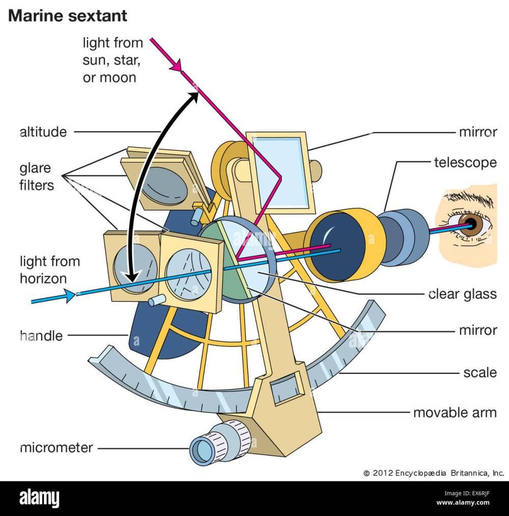 medium resolution of navigation marine sextant