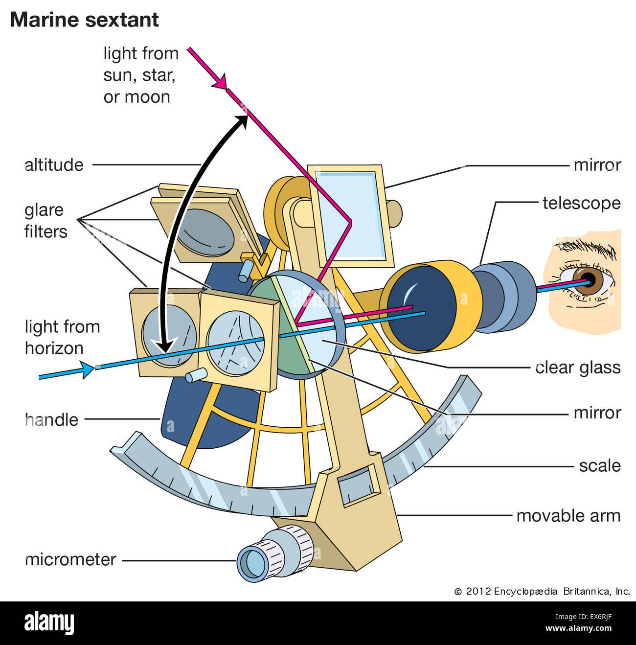hight resolution of navigation marine sextant