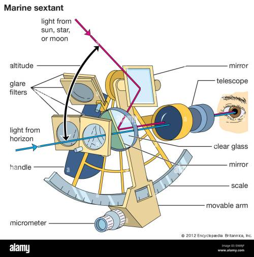 small resolution of navigation marine sextant