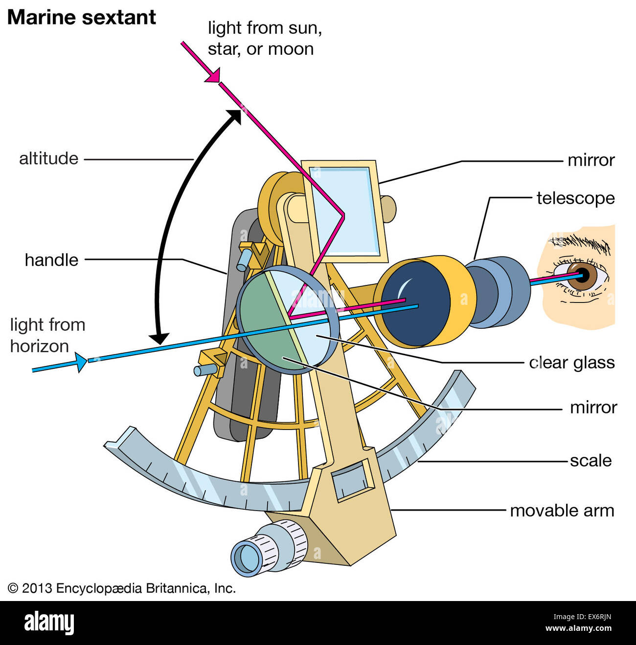 hight resolution of marine sextant stock photo