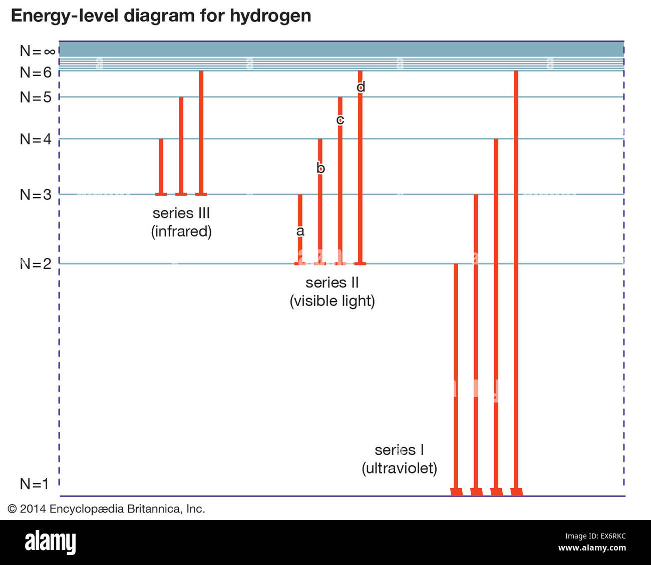 hight resolution of energy level diagram for hydrogen