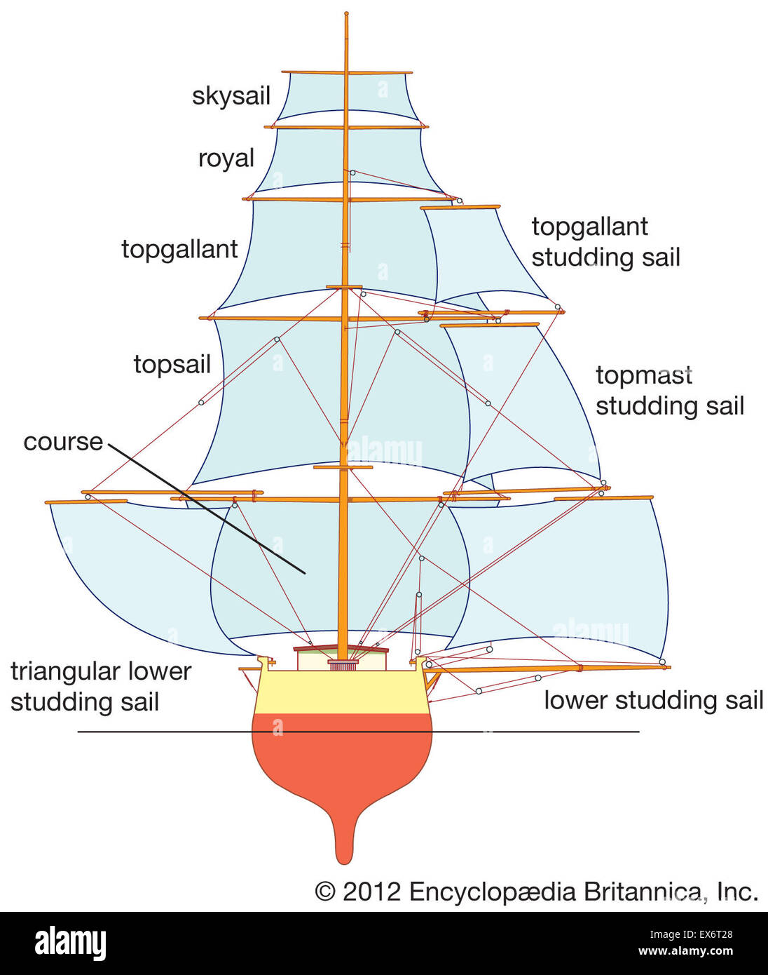 hight resolution of square sails stock image