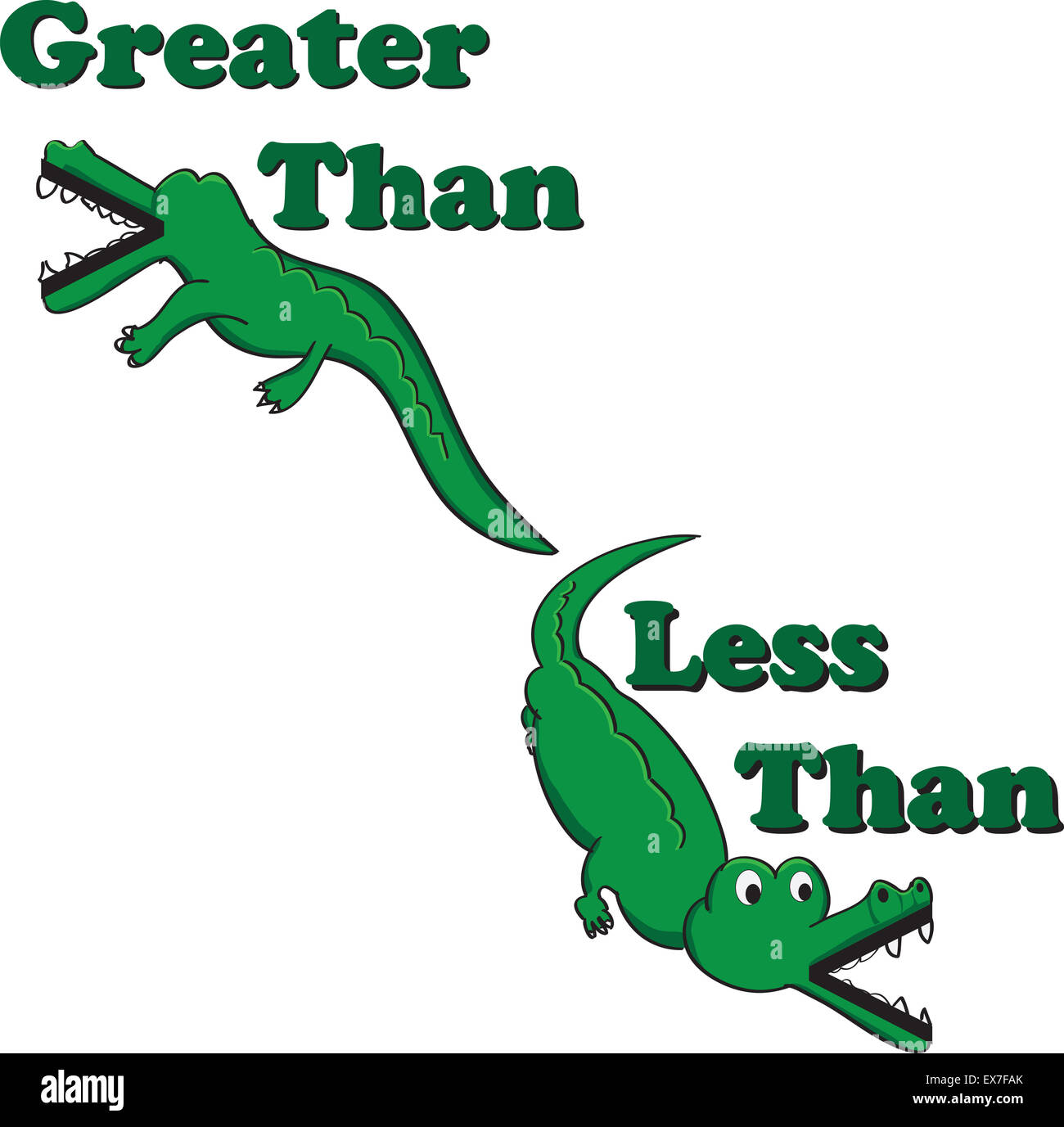 Alligators Illustrated With Greater Than And Less Than