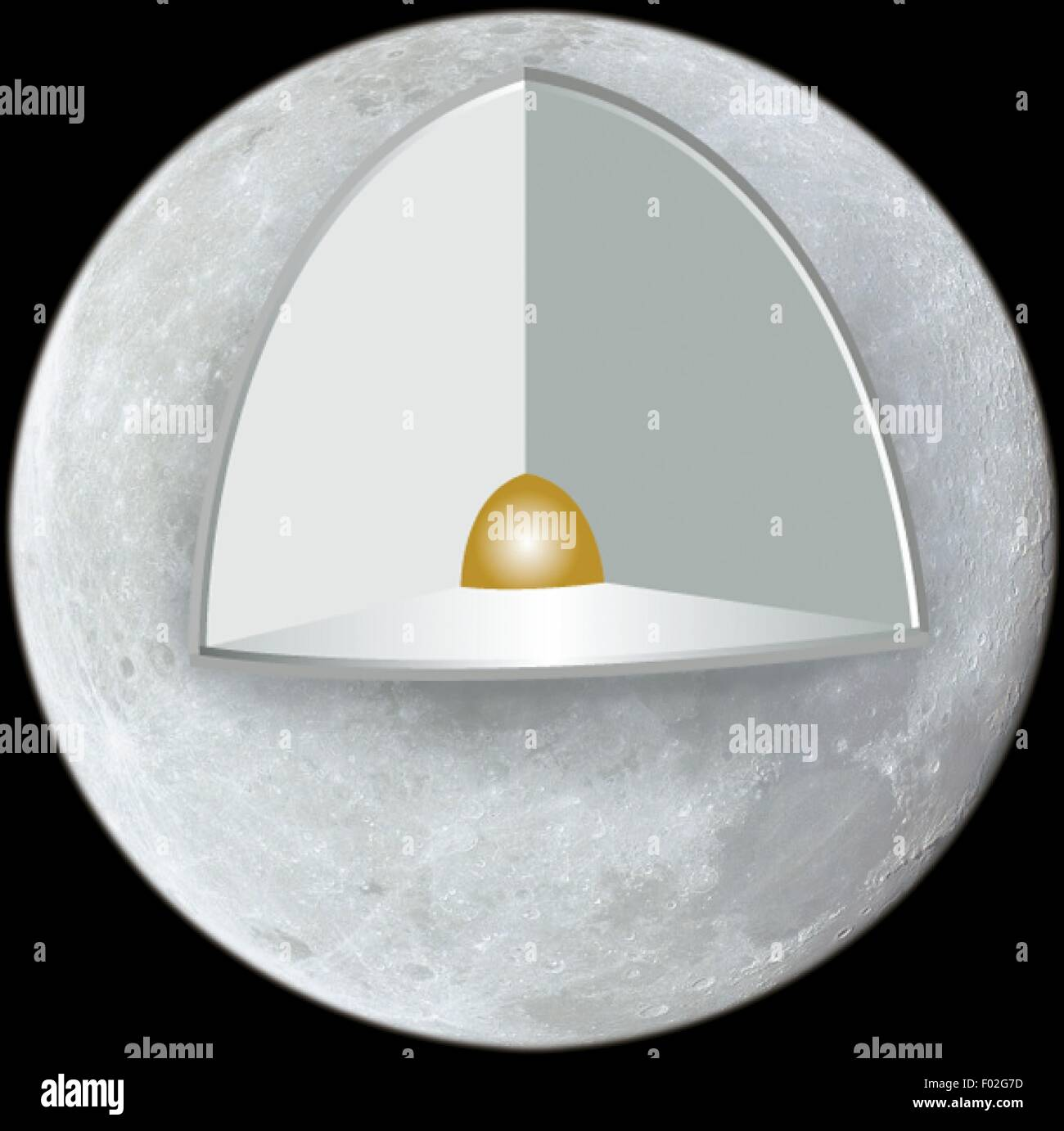 hight resolution of lunar structure crust mantle metallic core color diagram