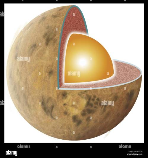 small resolution of interior venus structure crust mantle core
