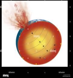 mercury formation of planet s largest caloris plain basin following [ 1300 x 1390 Pixel ]
