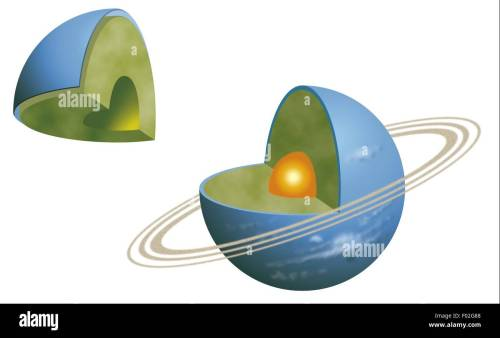 small resolution of neptune neptune interior structure solid core icy methane ammonia and water mantle color diagram