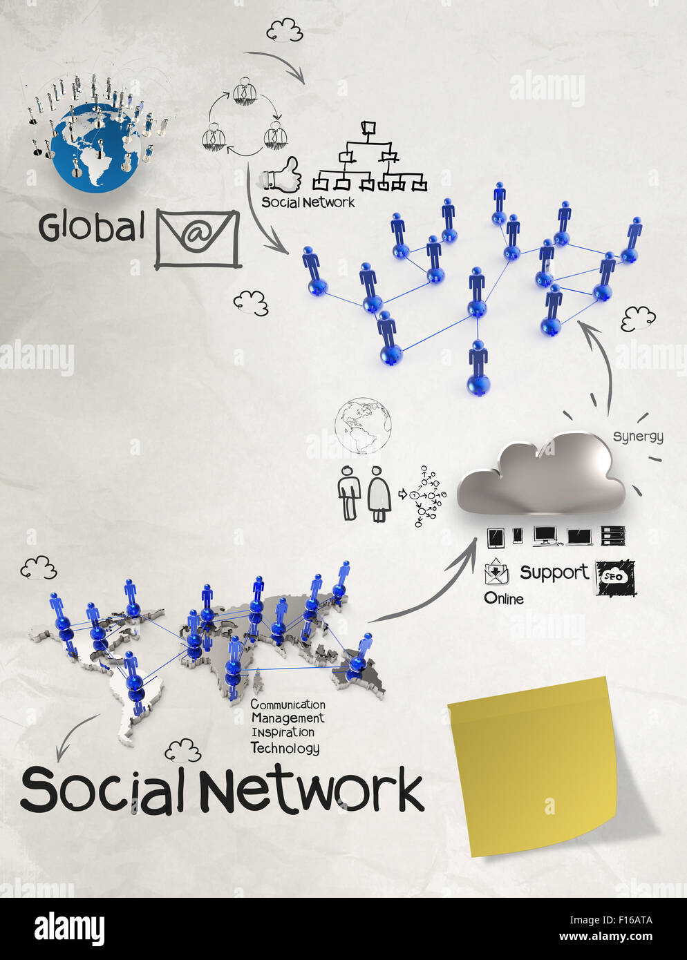 Hand Drawn Diagram Of Social Network Structure With Sticky Note As