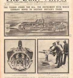 1915 front page daily mirror menace of german u boats [ 1008 x 1390 Pixel ]