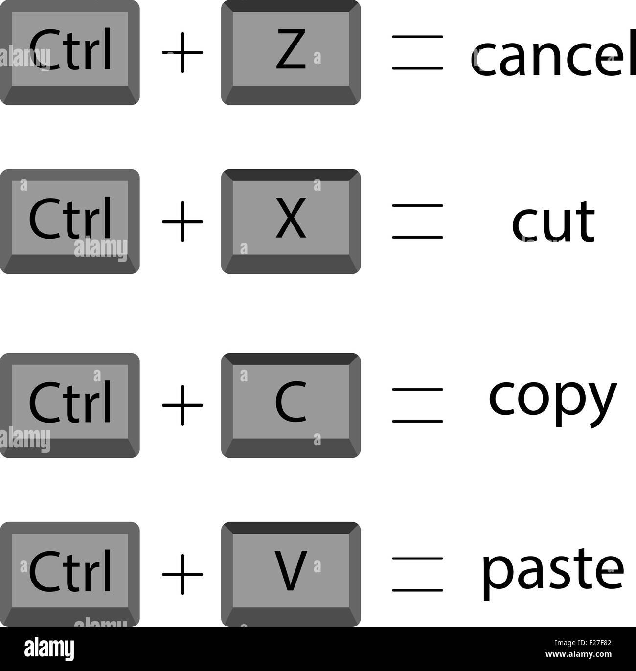 Set Keyboard Shortcuts To Cut Copy Paste Cancel Vector