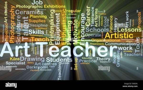 Background Concept Wordcloud Illustration Of Art Teacher