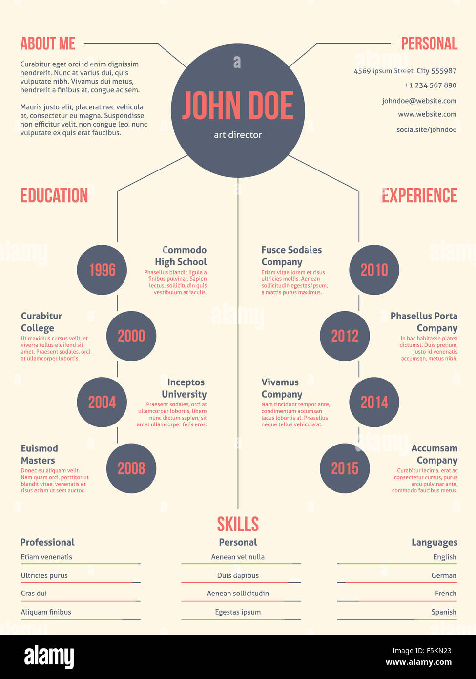 Simplistic But Cool Modern Resume Cv Curriculum Vitae Template Design