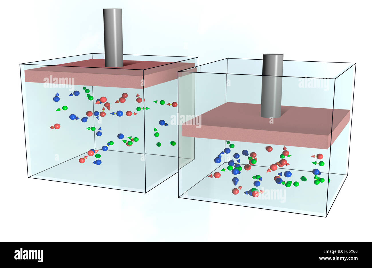 Kinetic Theory Of Gases Stock Photo
