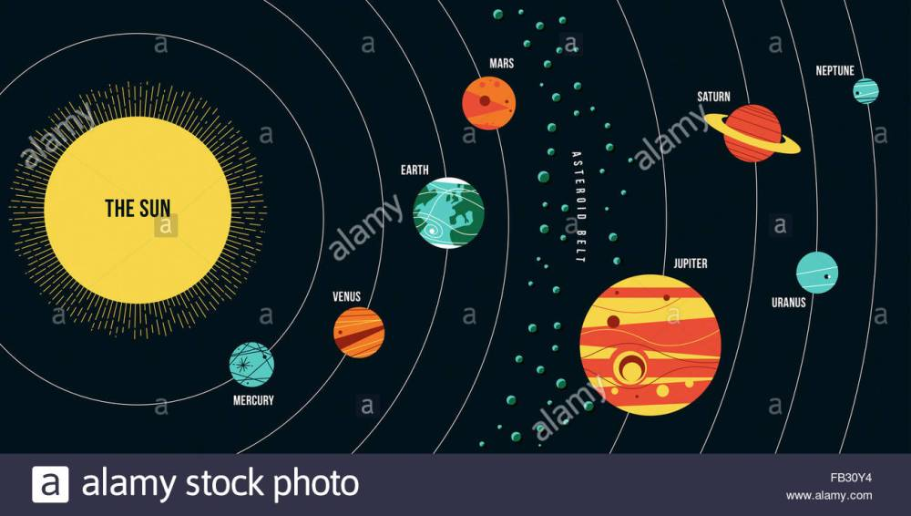 medium resolution of mercury labeled diagram wiring diagram info mercury labeled diagram