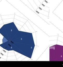 pattern spider charts [ 1300 x 1009 Pixel ]