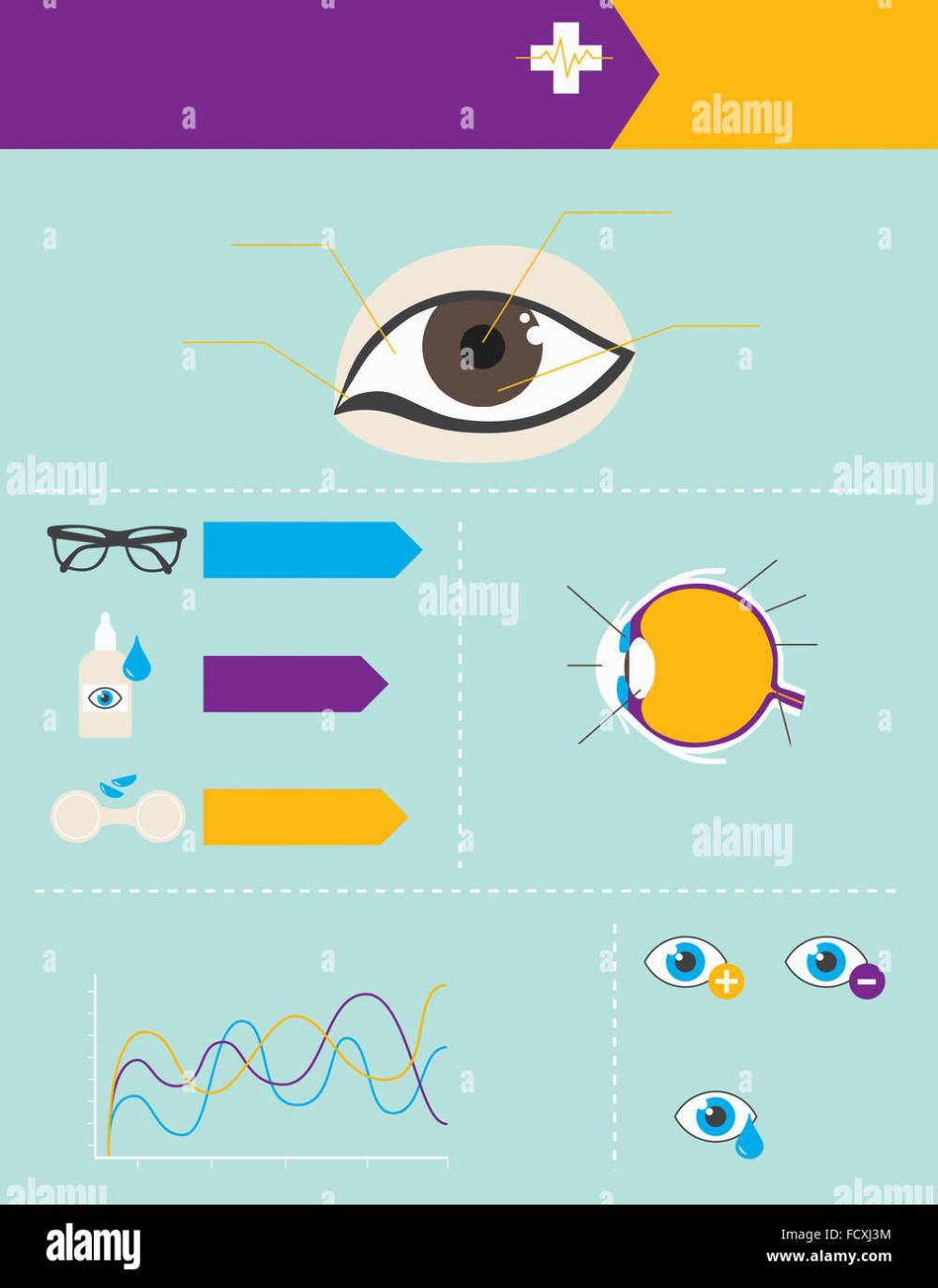 medium resolution of infographic datum related to eye health