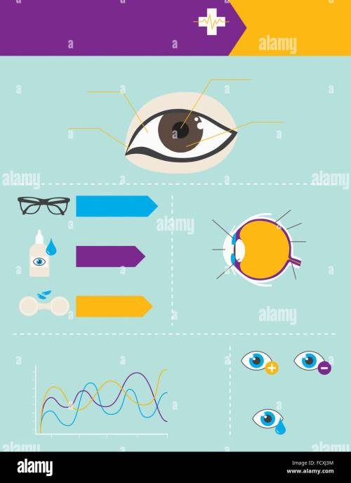 small resolution of infographic datum related to eye health